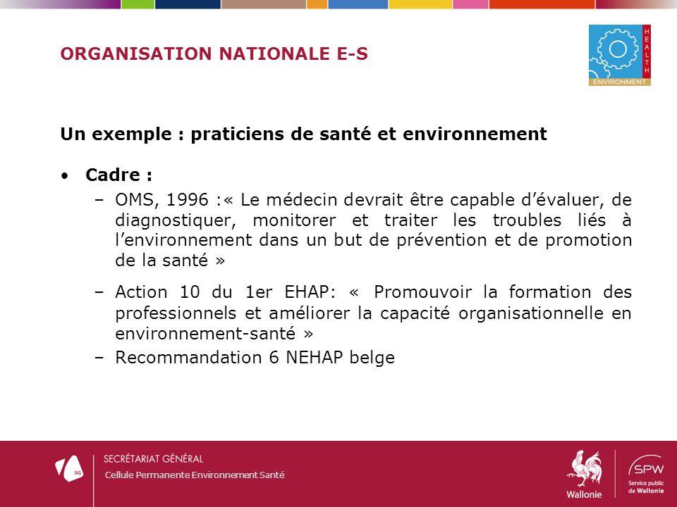Cellule Permanente Environnement Santé ORGANISATION NATIONALE E-S Un exemple : praticiens de santé et environnement Cadre : –OMS, 1996 :« Le médecin d