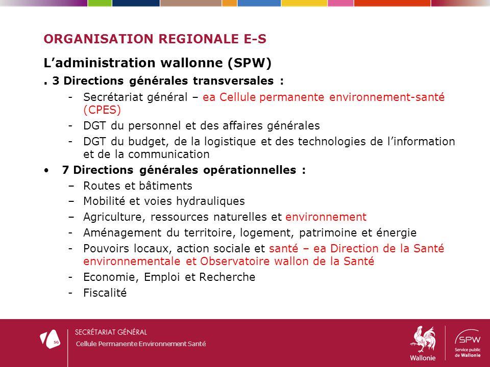Cellule Permanente Environnement Santé ORGANISATION REGIONALE E-S L'administration wallonne (SPW). 3 Directions générales transversales : -Secrétariat
