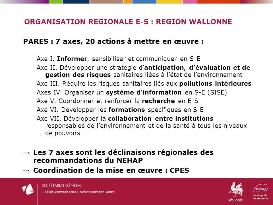 Cellule Permanente Environnement Santé ORGANISATION REGIONALE E-S : REGION WALLONNE PARES : 7 axes, 20 actions à mettre en œuvre : Axe I. Informer, se
