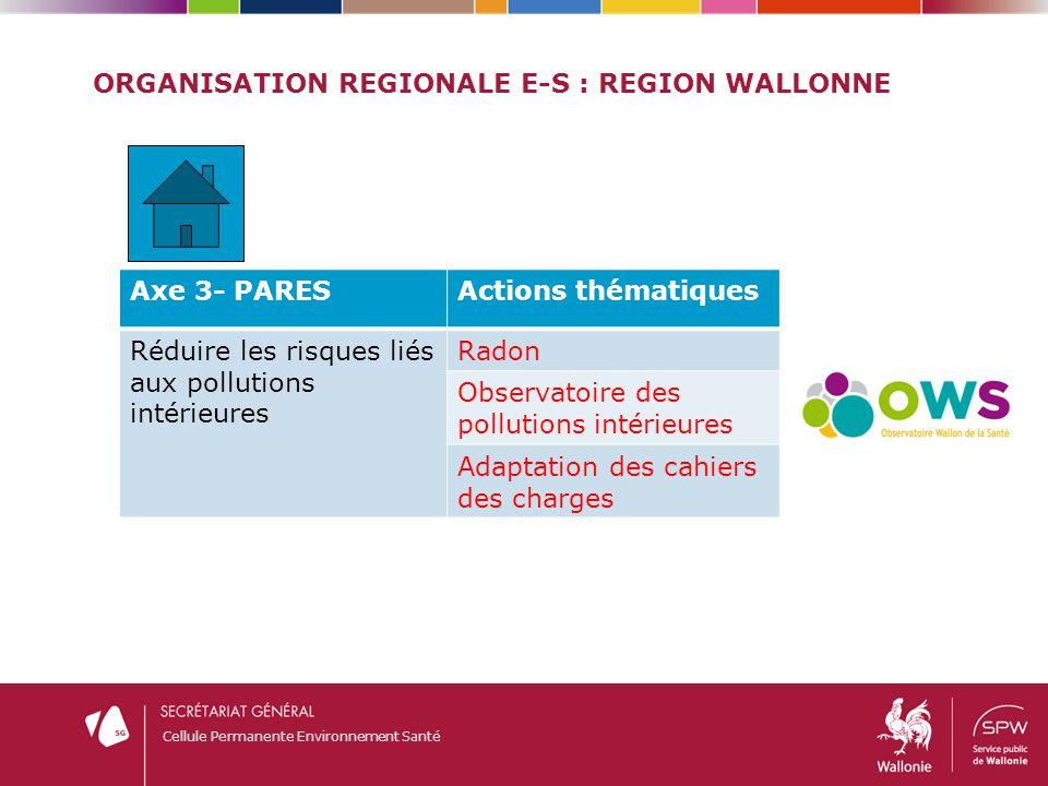 Cellule Permanente Environnement Santé ORGANISATION REGIONALE E-S : REGION WALLONNE Axe 3- PARESActions thématiques Réduire les risques liés aux pollu