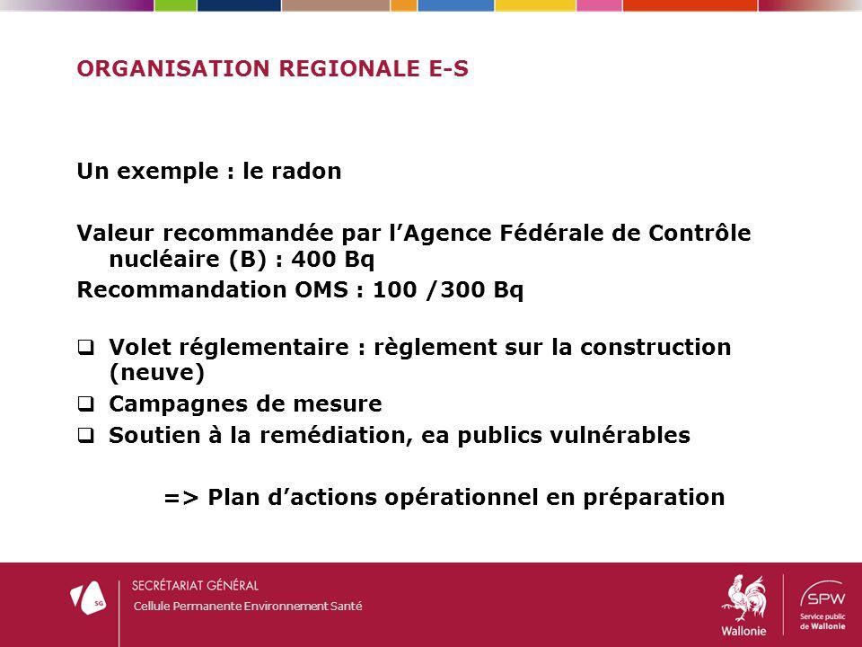 Cellule Permanente Environnement Santé ORGANISATION REGIONALE E-S Un exemple : le radon Valeur recommandée par l'Agence Fédérale de Contrôle nucléaire