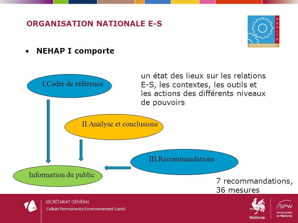 Cellule Permanente Environnement Santé ORGANISATION NATIONALE E-S NEHAP I comporte I.Cadre de référence II.Analyse et conclusions un état des lieux su