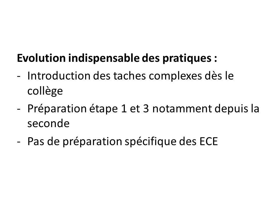 Evolution indispensable des pratiques : -Introduction des taches complexes dès le collège -Préparation étape 1 et 3 notamment depuis la seconde -Pas d