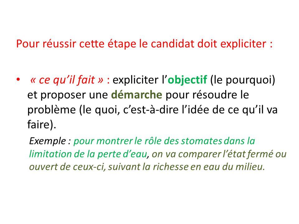 Pour réussir cette étape le candidat doit expliciter : « ce qu'il fait » : expliciter l'objectif (le pourquoi) et proposer une démarche pour résoudre