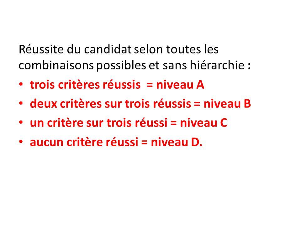 Réussite du candidat selon toutes les combinaisons possibles et sans hiérarchie : trois critères réussis = niveau A deux critères sur trois réussis =