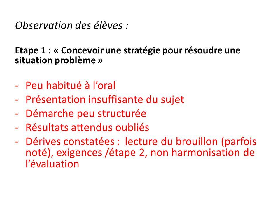 Observation des élèves : Etape 1 : « Concevoir une stratégie pour résoudre une situation problème » -Peu habitué à l'oral -Présentation insuffisante d