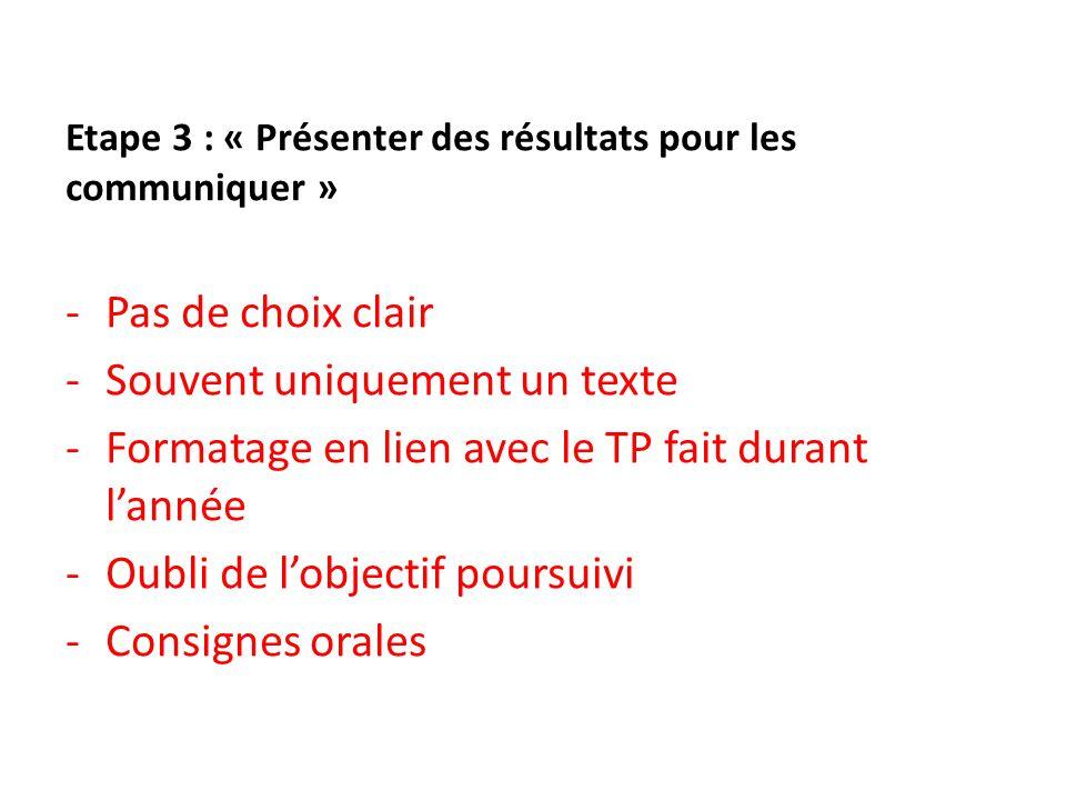 Etape 3 : « Présenter des résultats pour les communiquer » -Pas de choix clair -Souvent uniquement un texte -Formatage en lien avec le TP fait durant