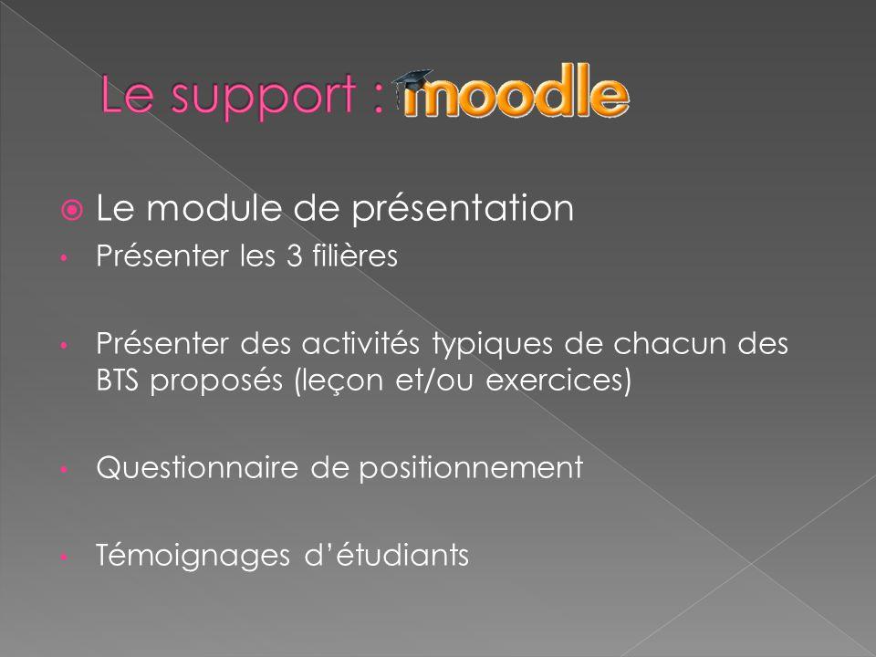  Le module de présentation Présenter les 3 filières Présenter des activités typiques de chacun des BTS proposés (leçon et/ou exercices) Questionnaire de positionnement Témoignages d'étudiants