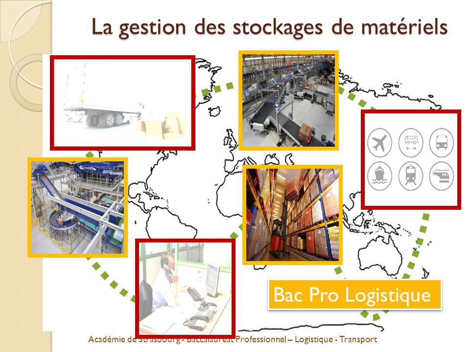 Académie de Strasbourg - Baccalauréat Professionnel – Logistique - Transport Bac Pro Transport Bac Pro Logistique Ce n'est pas faire… …de la conduite routière