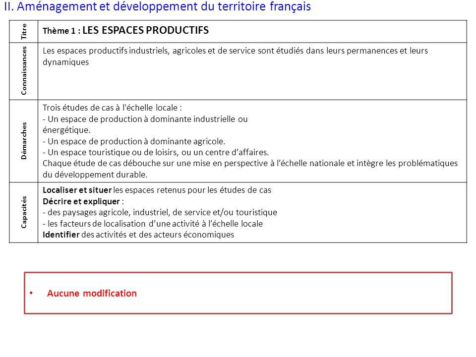 II. Aménagement et développement du territoire français Titre Thème 1 : LES ESPACES PRODUCTIFS Connaissances Les espaces productifs industriels, agric