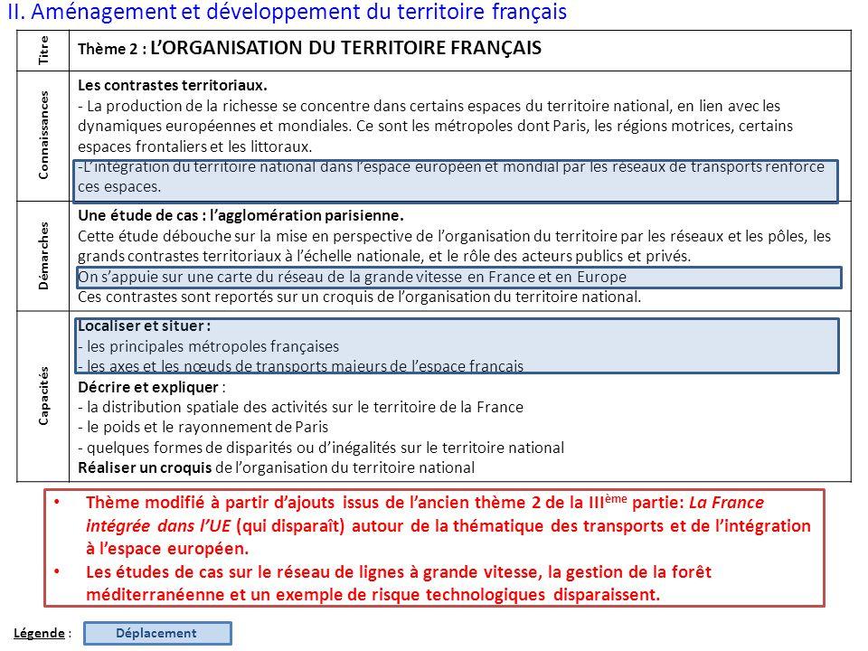II. Aménagement et développement du territoire français Titre Thème 2 : L'ORGANISATION DU TERRITOIRE FRANÇAIS Connaissances Les contrastes territoriau