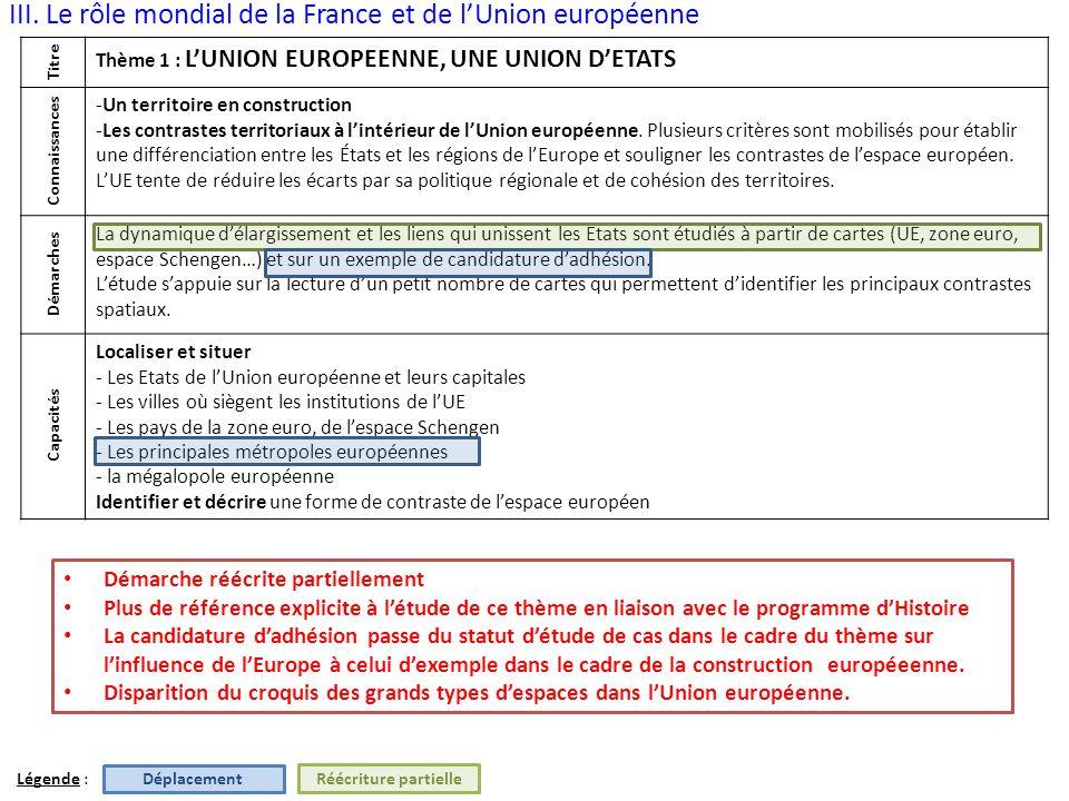 III. Le rôle mondial de la France et de l'Union européenne Titre Thème 1 : L'UNION EUROPEENNE, UNE UNION D'ETATS Connaissances -Un territoire en const
