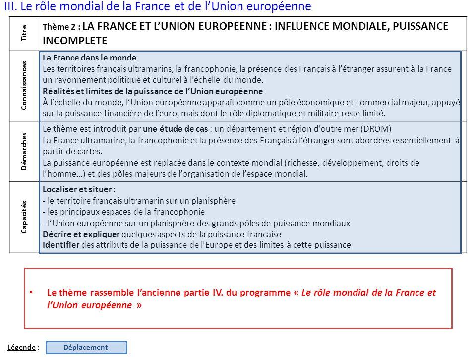 III. Le rôle mondial de la France et de l'Union européenne Titre Thème 2 : LA FRANCE ET L'UNION EUROPEENNE : INFLUENCE MONDIALE, PUISSANCE INCOMPLETE