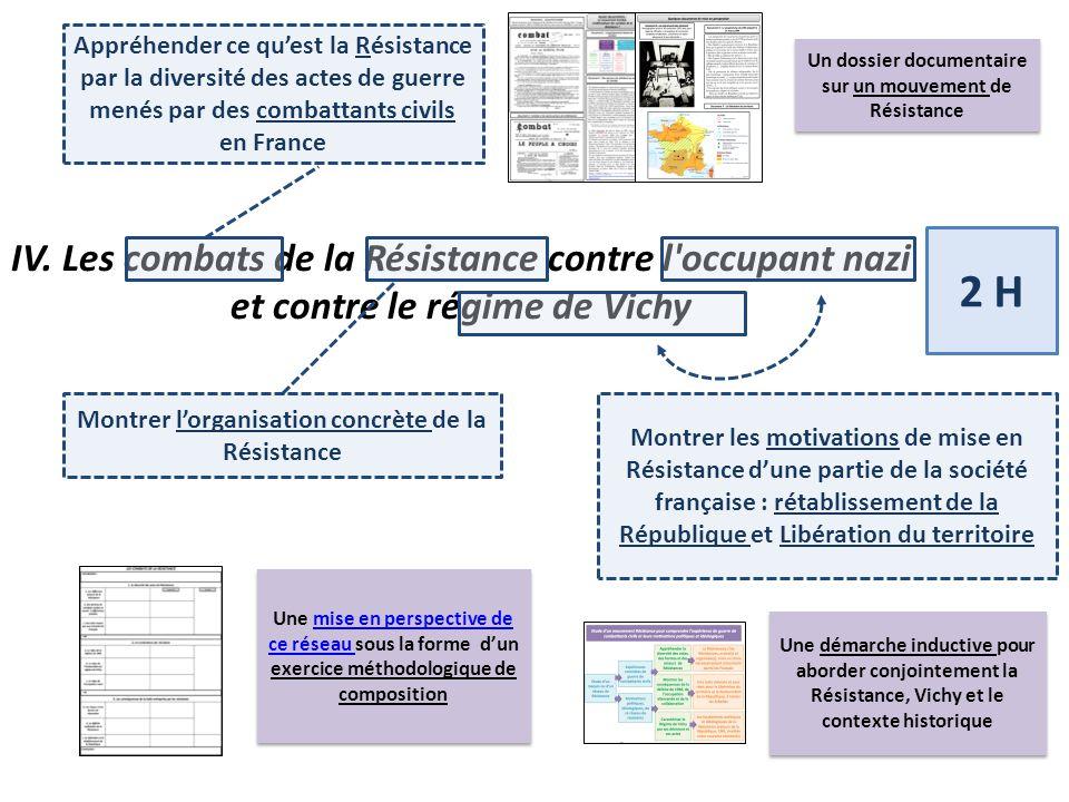 IV. Les combats de la Résistance contre l'occupant nazi et contre le régime de Vichy 2 H Montrer les motivations de mise en Résistance d'une partie de
