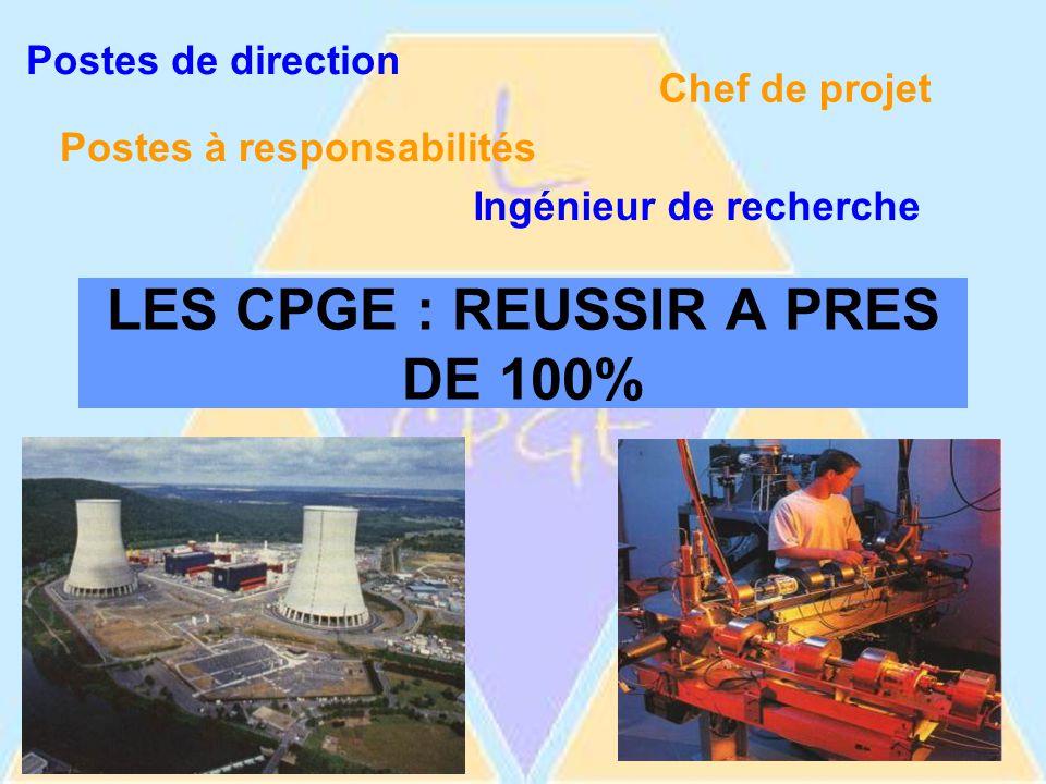 LES CPGE : REUSSIR A PRES DE 100% Postes à responsabilités Chef de projet Postes de direction Ingénieur de recherche