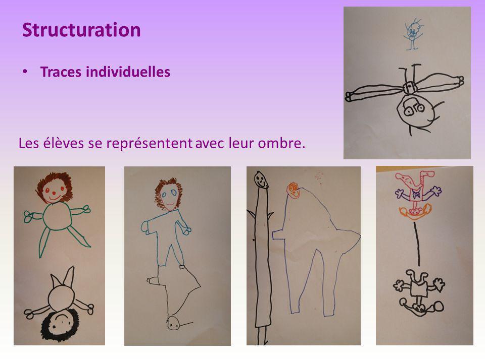 Structuration Traces individuelles Les élèves se représentent avec leur ombre.