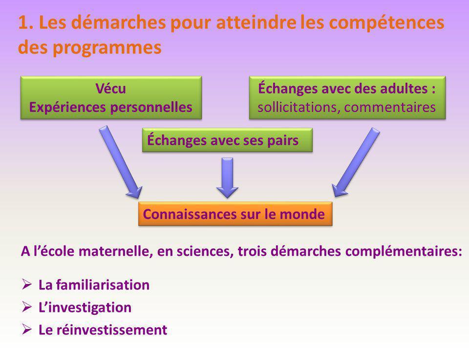 A l'école maternelle, en sciences, trois démarches complémentaires:  La familiarisation  L'investigation  Le réinvestissement 1. Les démarches pour