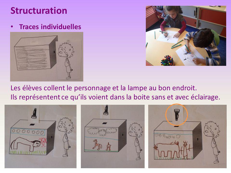 Structuration Traces individuelles Les élèves collent le personnage et la lampe au bon endroit. Ils représentent ce qu'ils voient dans la boite sans e