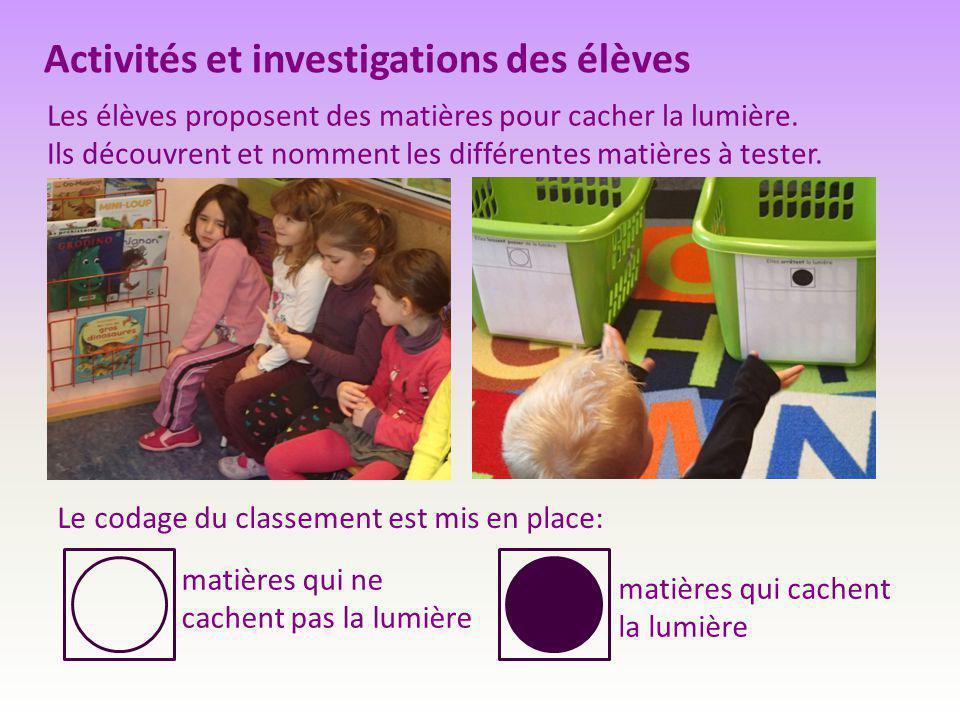 Activités et investigations des élèves Les élèves proposent des matières pour cacher la lumière. Ils découvrent et nomment les différentes matières à