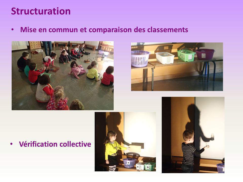 Structuration Mise en commun et comparaison des classements Vérification collective