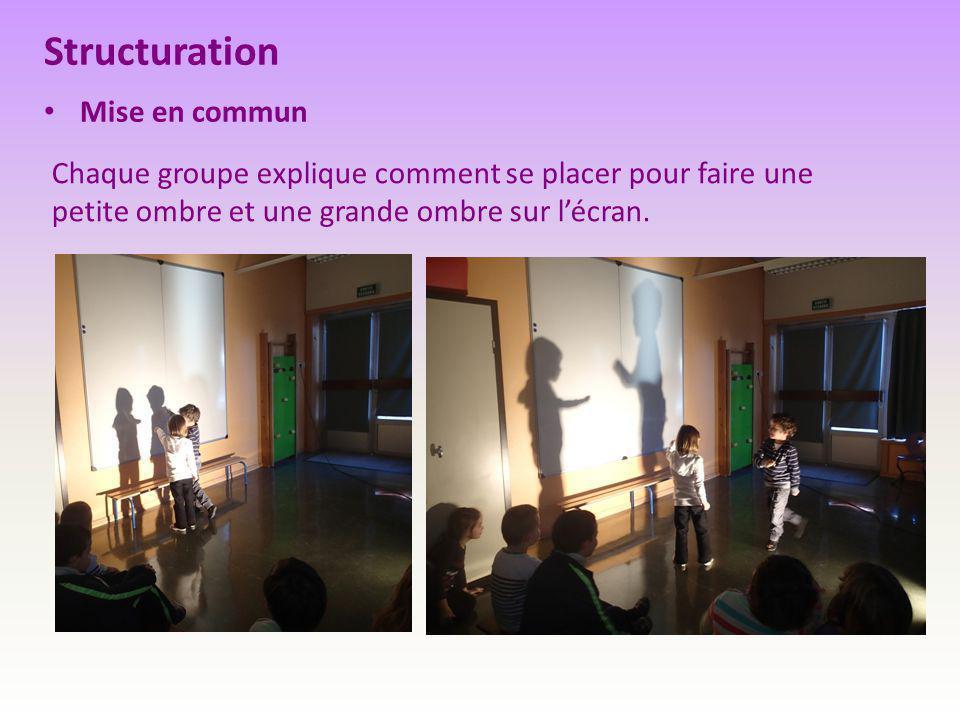 Structuration Mise en commun Chaque groupe explique comment se placer pour faire une petite ombre et une grande ombre sur l'écran.
