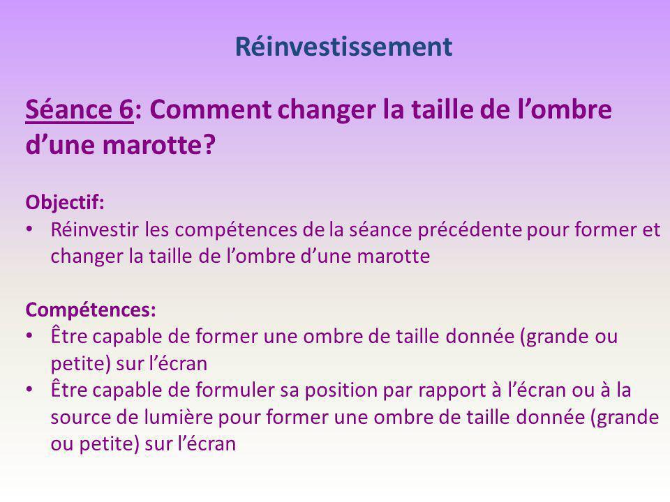 Réinvestissement Séance 6: Comment changer la taille de l'ombre d'une marotte? Objectif: Réinvestir les compétences de la séance précédente pour forme
