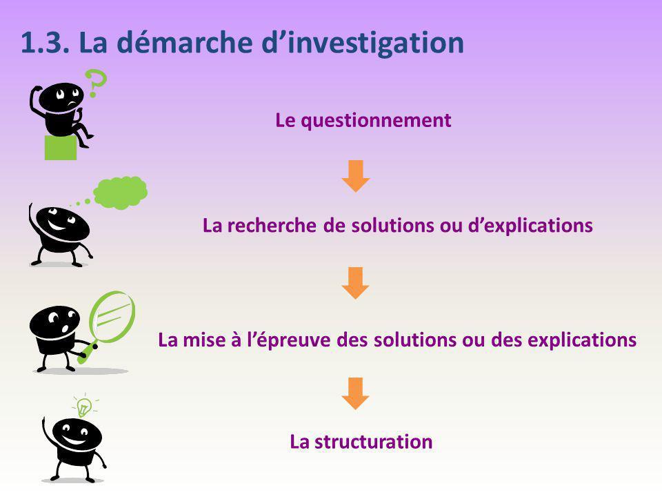 1.3. La démarche d'investigation Le questionnement La recherche de solutions ou d'explications La mise à l'épreuve des solutions ou des explications L