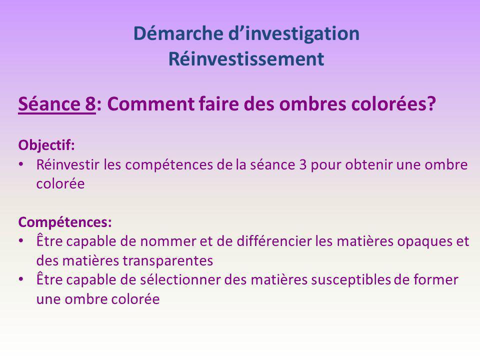 Démarche d'investigation Réinvestissement Séance 8: Comment faire des ombres colorées? Objectif: Réinvestir les compétences de la séance 3 pour obteni