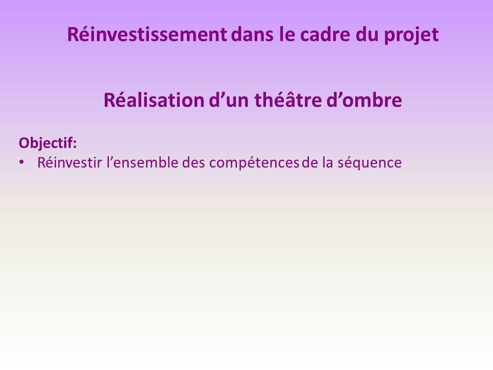 Réinvestissement dans le cadre du projet Réalisation d'un théâtre d'ombre Objectif: Réinvestir l'ensemble des compétences de la séquence