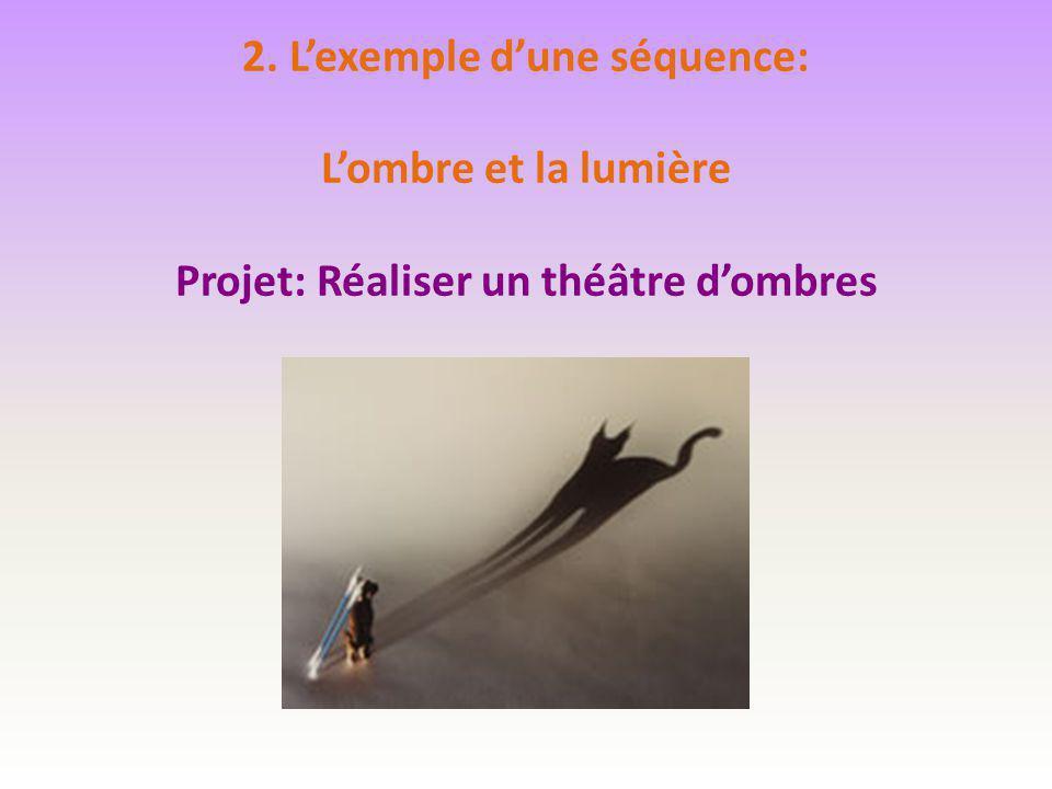 2. L'exemple d'une séquence: L'ombre et la lumière Projet: Réaliser un théâtre d'ombres