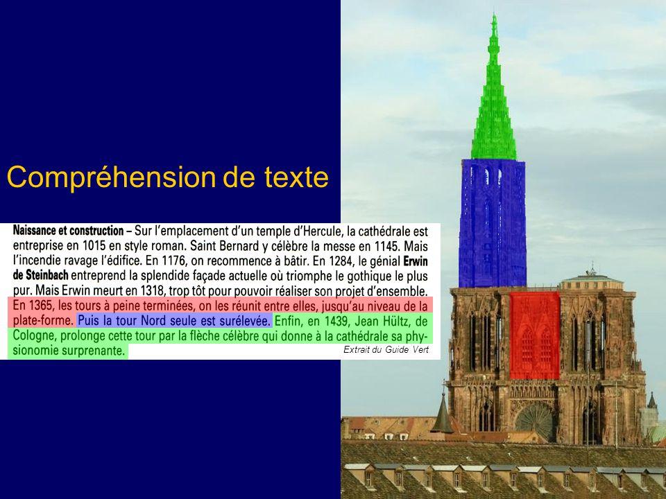 Extrait du Guide Vert Compréhension de texte