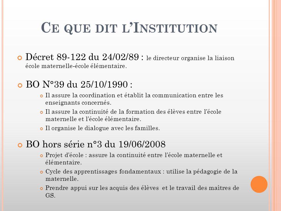 C E QUE DIT L 'I NSTITUTION Décret 89-122 du 24/02/89 : le directeur organise la liaison école maternelle-école élémentaire. BO hors série n°3 du 19/0