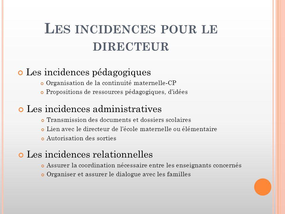 L ES INCIDENCES POUR LE DIRECTEUR Les incidences pédagogiques Organisation de la continuité maternelle-CP Propositions de ressources pédagogiques, d'i