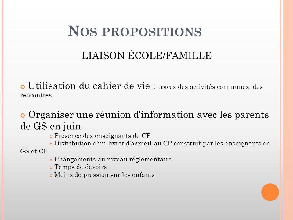N OS PROPOSITIONS LIAISON ÉCOLE/FAMILLE Utilisation du cahier de vie : traces des activités communes, des rencontres Organiser une réunion d'informati