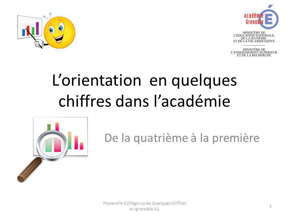 L'orientation en quelques chiffres dans l'académie De la quatrième à la première Passerelle Collège-Lycée Quelques chiffres ac-grenoble JLL 1