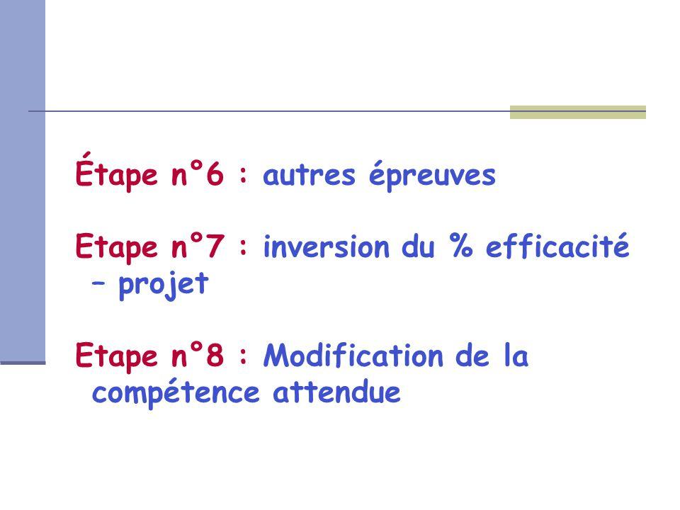 Étape n°6 : autres épreuves Etape n°7 : inversion du % efficacité – projet Etape n°8 : Modification de la compétence attendue