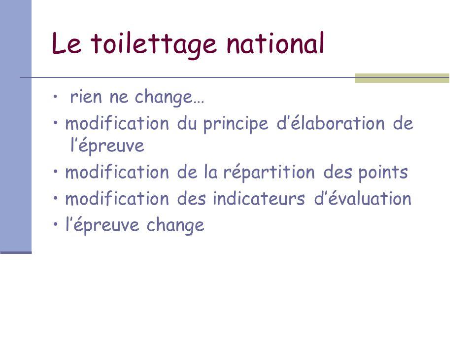 Le toilettage national rien ne change… modification du principe d'élaboration de l'épreuve modification de la répartition des points modification des
