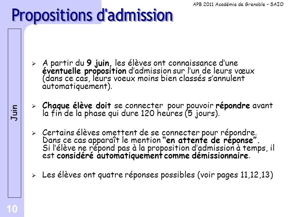 10  A partir du 9 juin, les élèves ont connaissance d'une éventuelle proposition d'admission sur l'un de leurs vœux (dans ce cas, leurs voeux moins bien classés s'annulent automatiquement).