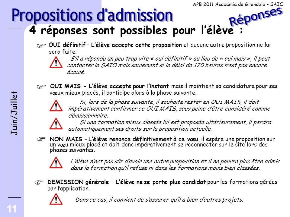 11 4 réponses sont possibles pour l'élève : OUI définitif – L'élève accepte cette proposition et aucune autre proposition ne lui sera faite.