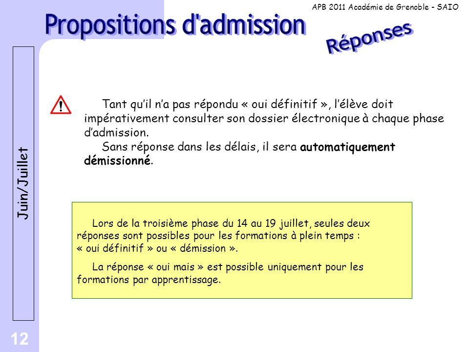 12 Juin/Juillet Tant qu'il n'a pas répondu « oui définitif », l'élève doit impérativement consulter son dossier électronique à chaque phase d'admission.