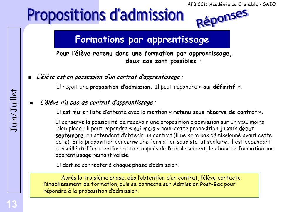 13 Juin/Juillet APB 2011 Académie de Grenoble - SAIO Formations par apprentissage Pour l'élève retenu dans une formation par apprentissage, deux cas sont possibles : ■ L'élève est en possession d'un contrat d'apprentissage : Il reçoit une proposition d'admission.