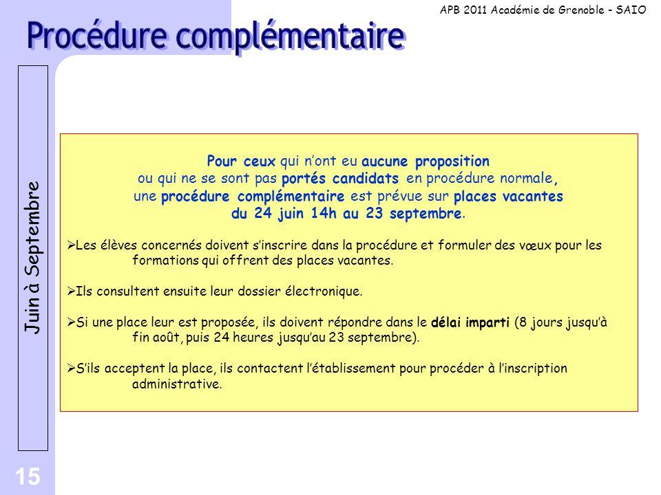 15 Juin à Septembre APB 2011 Académie de Grenoble - SAIO Pour ceux qui n'ont eu aucune proposition ou qui ne se sont pas portés candidats en procédure normale, une procédure complémentaire est prévue sur places vacantes du 24 juin 14h au 23 septembre.