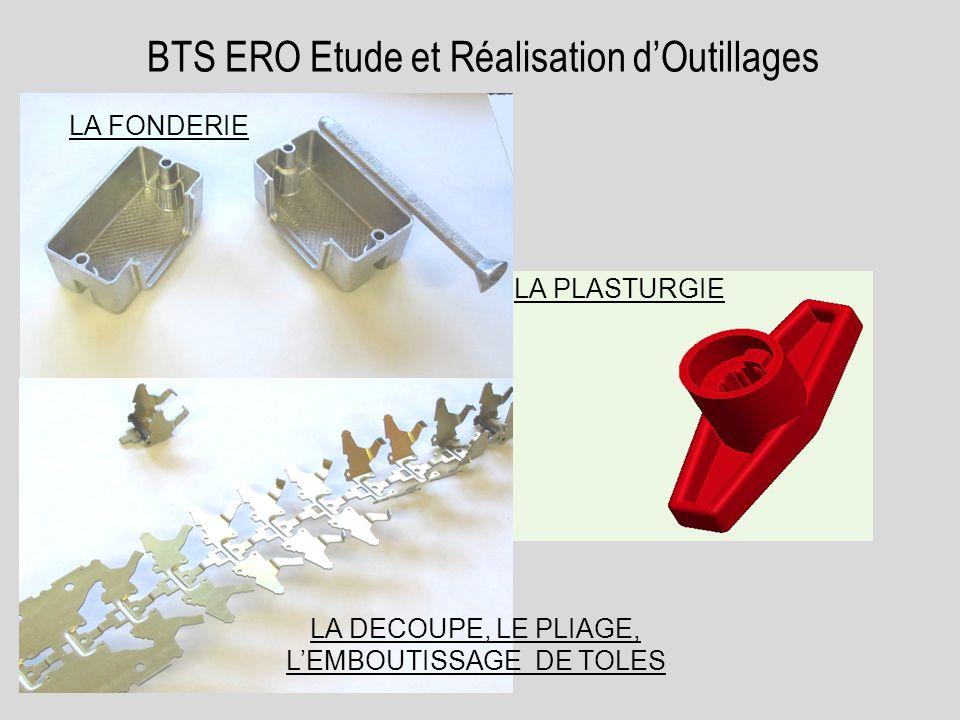 LA PLASTURGIE LA FONDERIE BTS ERO Etude et Réalisation d'Outillages LA DECOUPE, LE PLIAGE, L'EMBOUTISSAGE DE TOLES