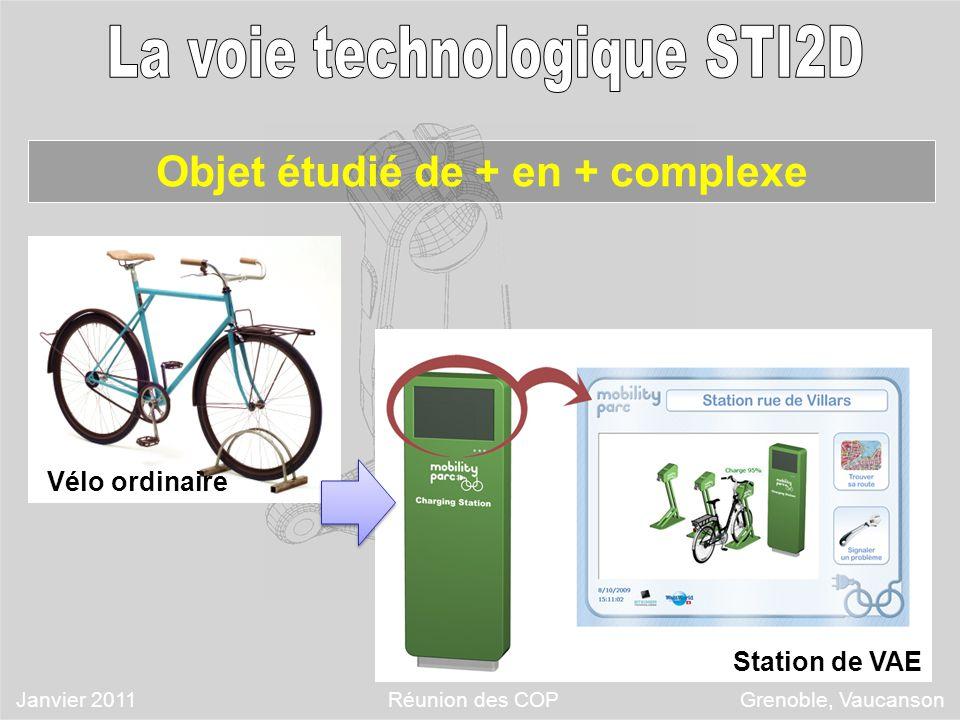 Objet étudié de + en + complexe Station de VAE Vélo ordinaire Janvier 2011 Réunion des COP Grenoble, Vaucanson