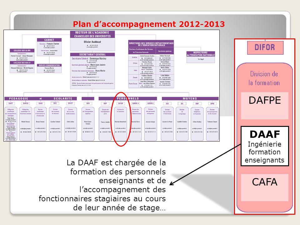 Plan d'accompagnement 2012-2013 DAAF Ingénierie formation enseignants DAFPE CAFA La DAAF est chargée de la formation des personnels enseignants et de l'accompagnement des fonctionnaires stagiaires au cours de leur année de stage…