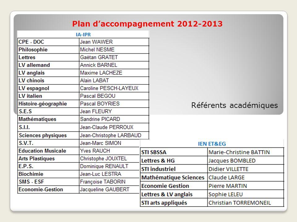 Plan d'accompagnement 2012-2013 Référents académiques