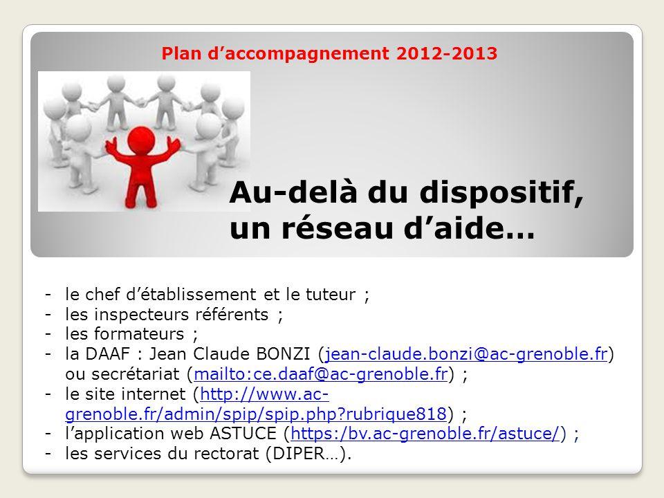 Plan d'accompagnement 2012-2013 -le chef d'établissement et le tuteur ; -les inspecteurs référents ; -les formateurs ; -la DAAF : Jean Claude BONZI (jean-claude.bonzi@ac-grenoble.fr) ou secrétariat (mailto:ce.daaf@ac-grenoble.fr) ;jean-claude.bonzi@ac-grenoble.frmailto:ce.daaf@ac-grenoble.fr -le site internet (http://www.ac- grenoble.fr/admin/spip/spip.php?rubrique818) ;http://www.ac- grenoble.fr/admin/spip/spip.php?rubrique818 -l'application web ASTUCE (https:/bv.ac-grenoble.fr/astuce/) ;https:/bv.ac-grenoble.fr/astuce/ -les services du rectorat (DIPER…).