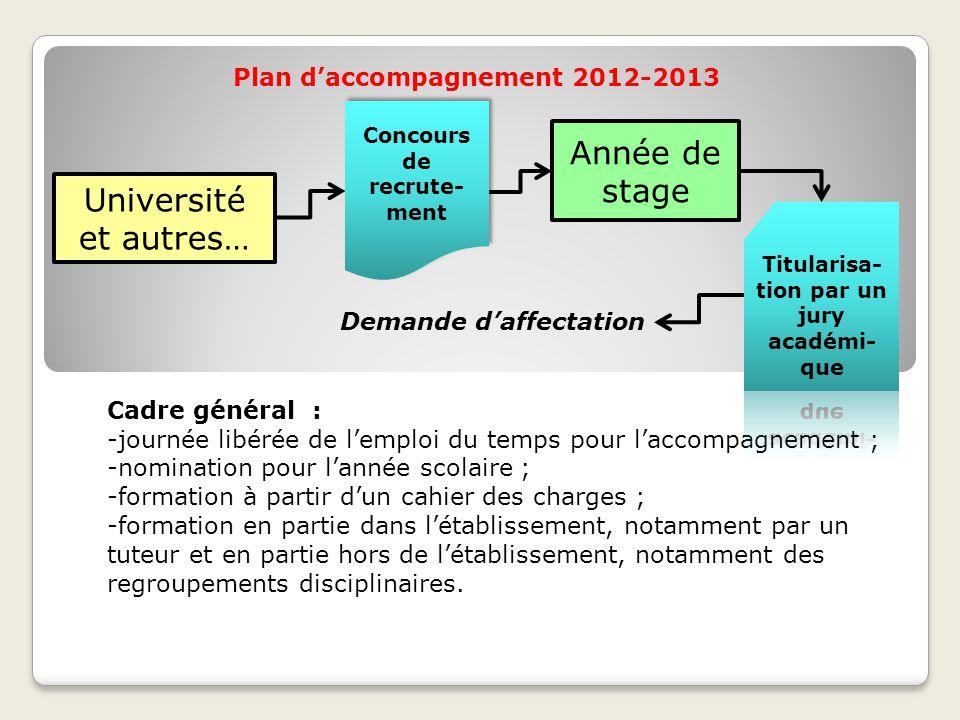 Plan d'accompagnement 2012-2013 Cadre général : -journée libérée de l'emploi du temps pour l'accompagnement ; -nomination pour l'année scolaire ; -for