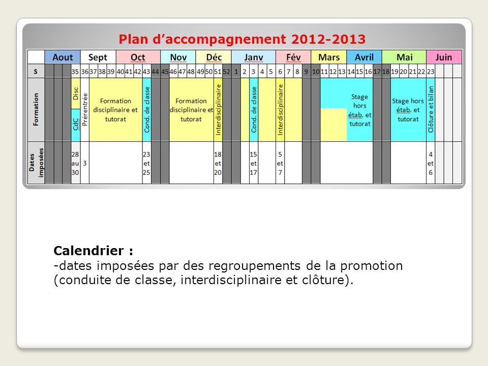 Plan d'accompagnement 2012-2013 Calendrier : -dates imposées par des regroupements de la promotion (conduite de classe, interdisciplinaire et clôture).