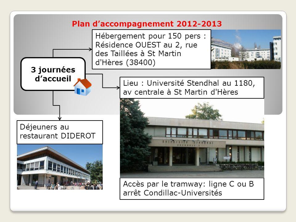 Plan d'accompagnement 2012-2013 3 journées d'accueil Déjeuners au restaurant DIDEROT Accès par le tramway: ligne C ou B arrêt Condillac-Universités Hé
